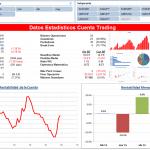 Utilizando Microsoft Excel para obtener datos en tiempo real de Forex