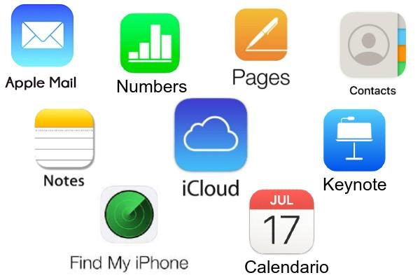 icloud y otras apps de apple